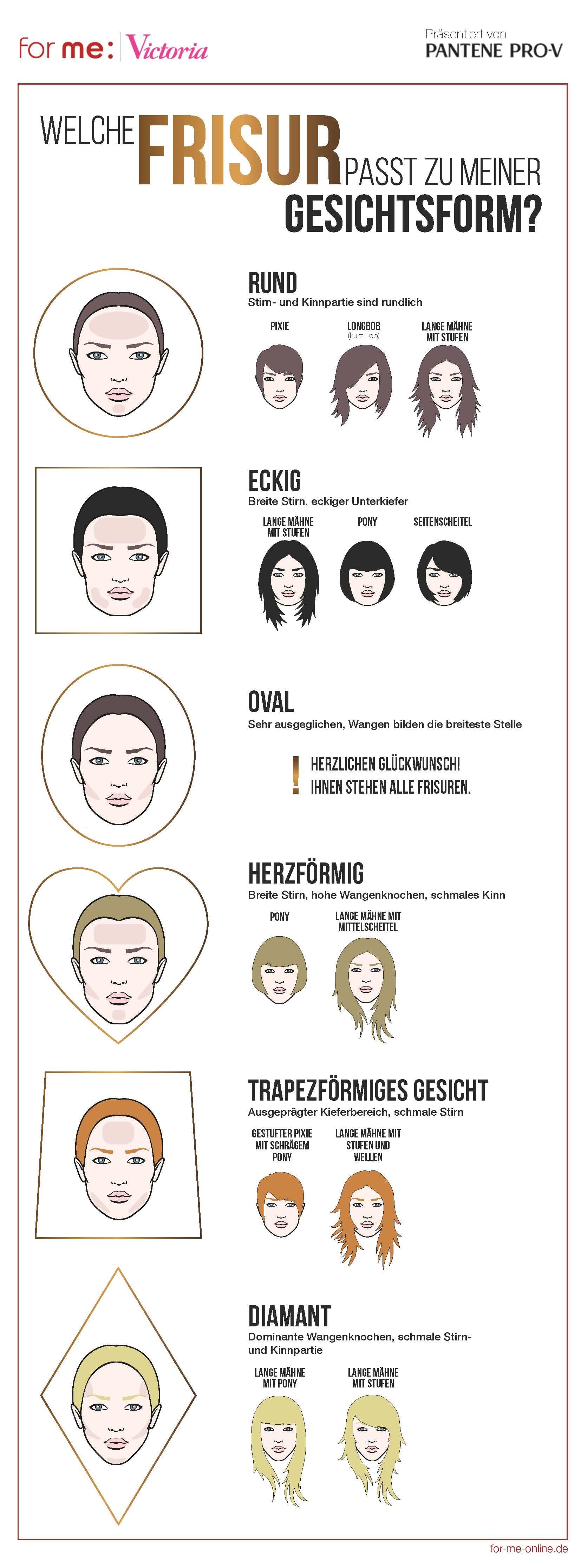 Passend Zur Gesichtsform Frisur Tipps Growingfamilies