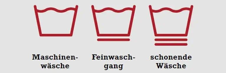 Waschsymbole