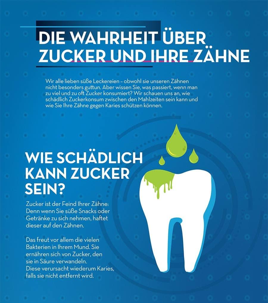 Die Wahrheit über Zucker und Ihre Zähne