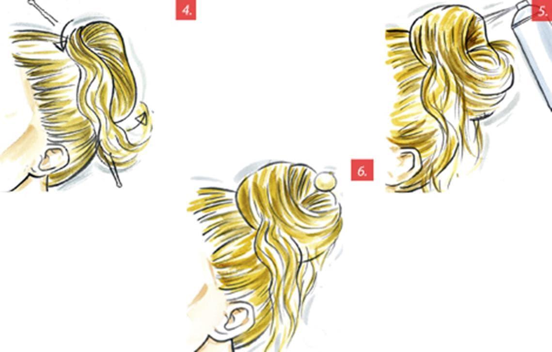 Illustration des étapes 4 à 6