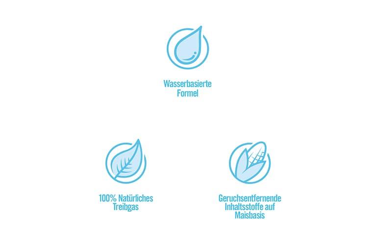 Die drei Hauptbestandteile von Febreze: Wasser, natürliches Treibgas und Geruchsentferner.