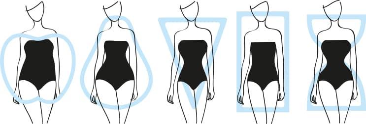 Finde deinen Kleidungsstil – mit unseren sechs Tipps