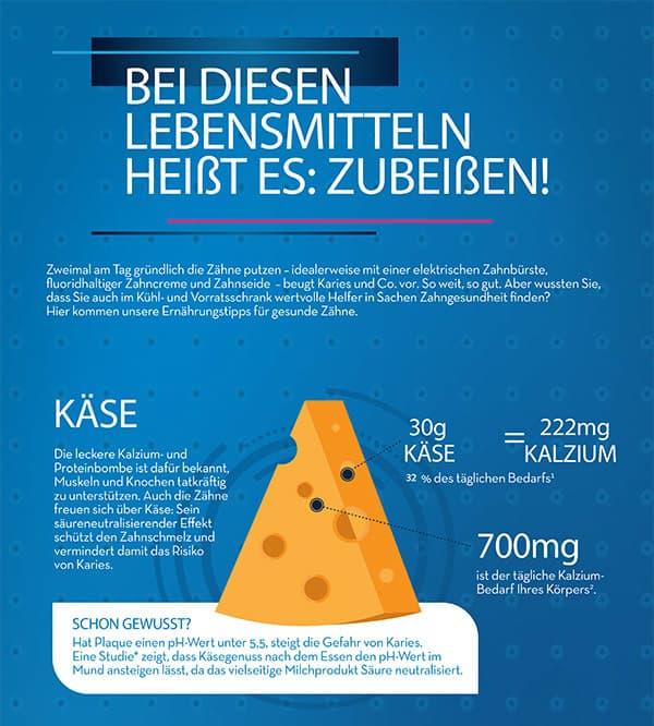 7303-Lebensmittel-gesunde-Zaehne_Infografik_1
