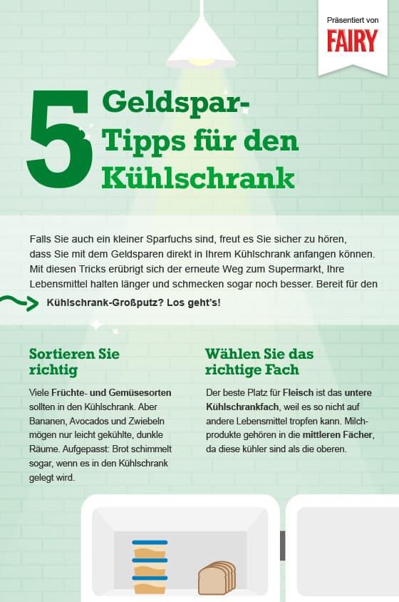 7342-5-Geldspar-Tipps-Kuehlschrank_Infografik_Arikel-1