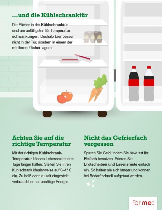 7342-5-Geldspar-Tipps-Kuehlschrank_Infografik_Arikel-2