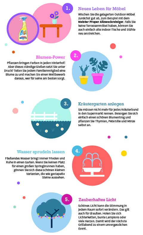 7417-Infografik-Hinterhof-gestalten_Art-01