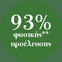 93% φυσικής** προέλευσης