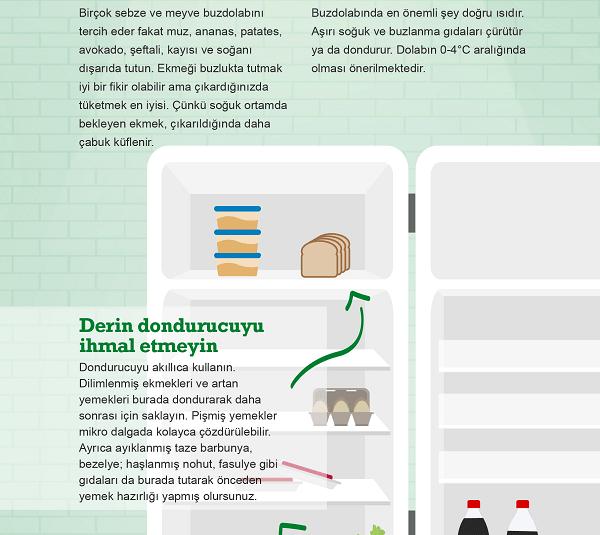 Tasarruf etmek için buzdolabını nasıl düzenlemelisiniz?